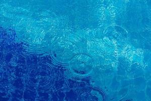 fundo de ondulação de gota de água foto