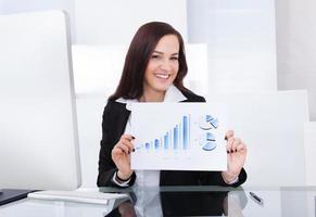 empresária feliz mostrando o gráfico de progresso