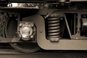 roda ferroviária