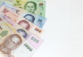 dinheiro tailandês