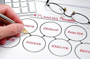 planejamento de negócios foto