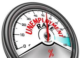 medidor conceitual de taxa de desemprego foto
