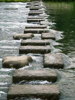 passos para o objetivo