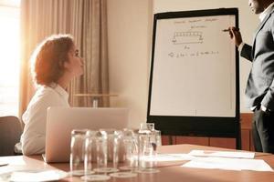 empresários, tendo uma apresentação na sala de conferências
