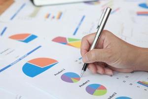 close-up do produto gráfico foto