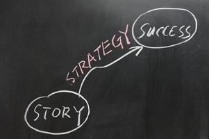 organizador gráfico mostrando uma história de sucesso na lousa foto