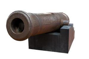modelo de canhão