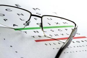 teste de olhos
