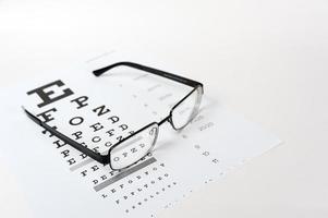 óculos no fundo do gráfico de teste de visão close-up foto