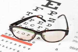 óculos de sol de prescrição foto