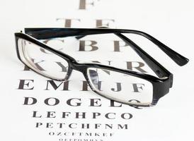 gráfico de teste de visão com close-up de óculos