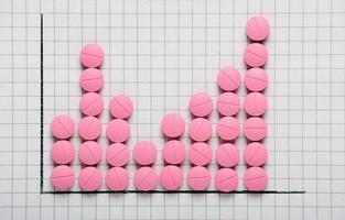 gráfico de barras de drogas foto