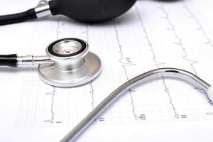 objetos de medicina