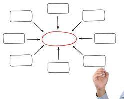 diagrama de brainstorming vazio desenhado à mão