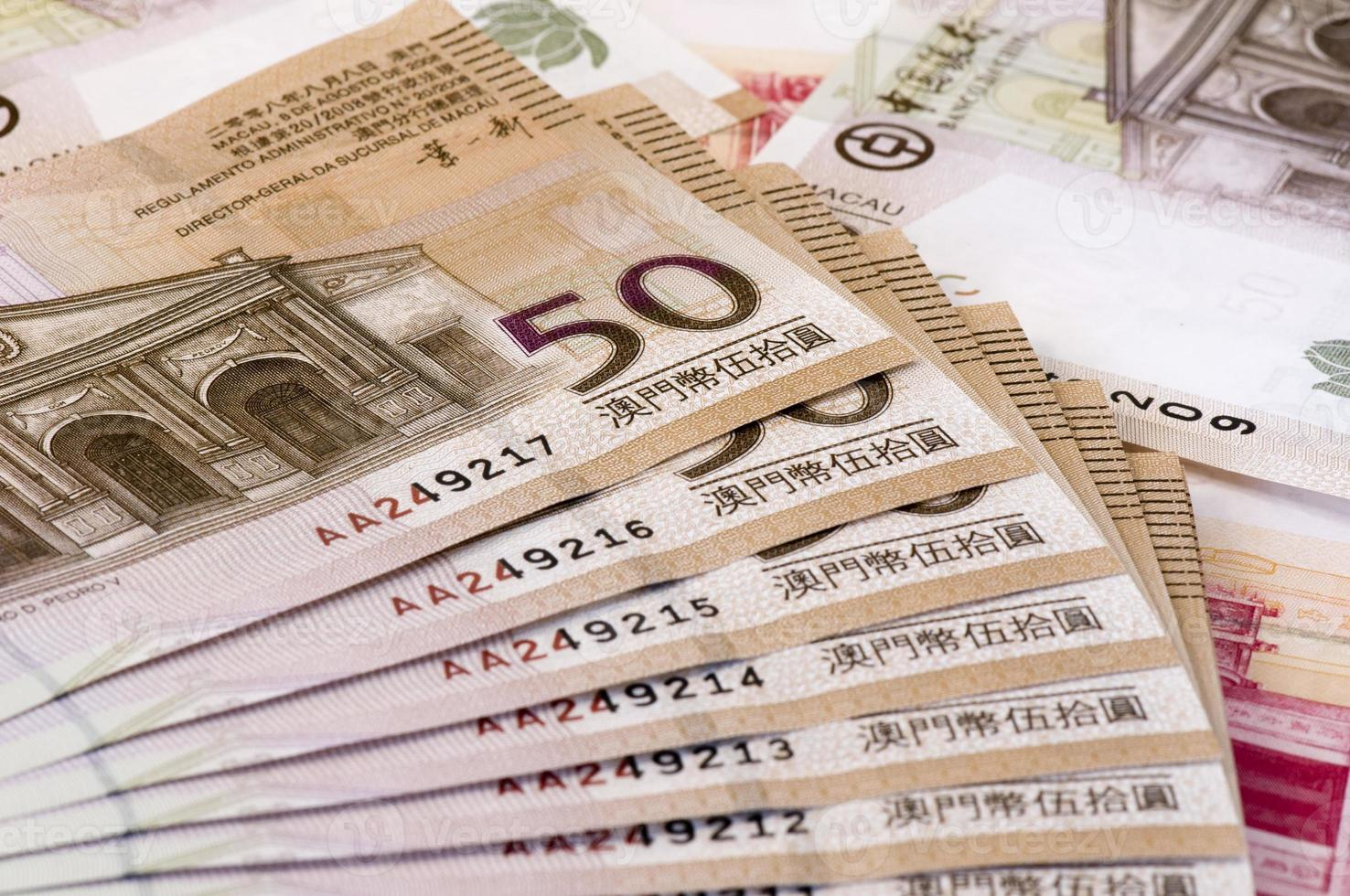 Macau-Dollar (Patacas) foto