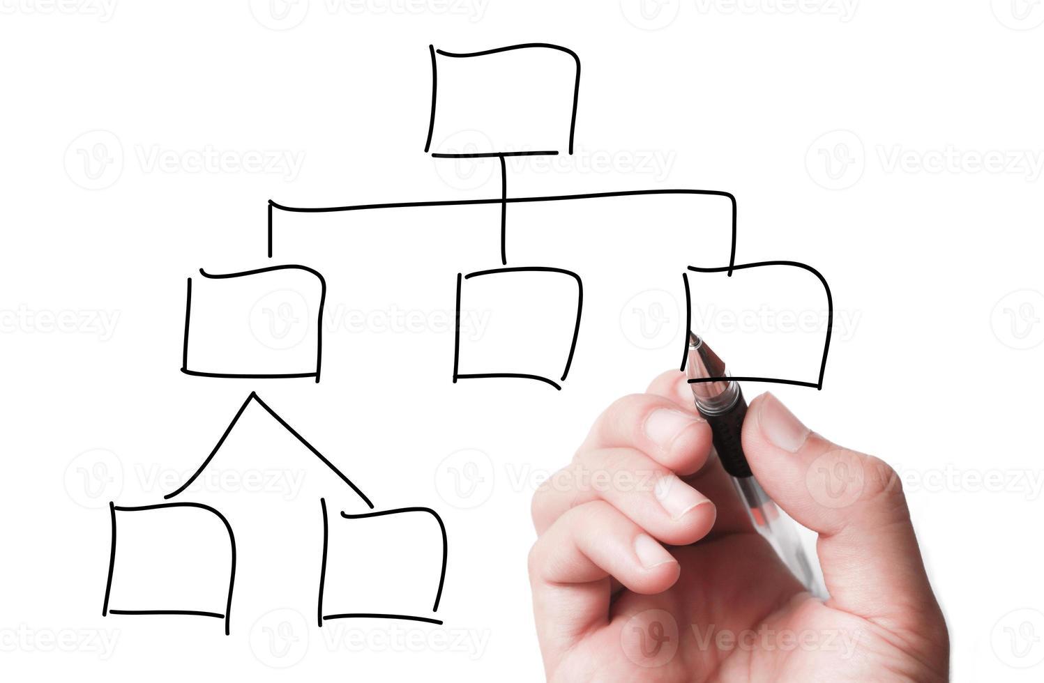 Handzeichnung leeres Diagramm foto