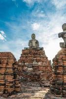 Chaiwattanaram Tempel