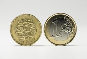 Ein Euro und Pfund Münzen
