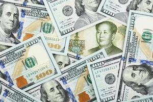 Yuan gegen Dollar