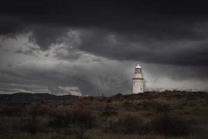 Leuchtturm in Zypern