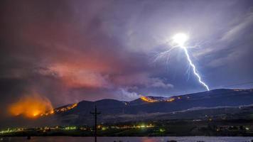 Blitzschlag in der Nacht