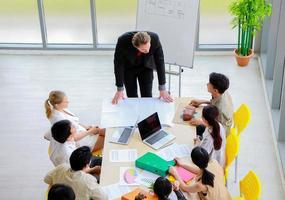 Profis Brainstorming-Ideen