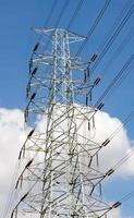 Kraftwerk zur Stromerzeugung