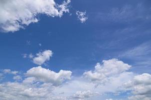 Tageshimmel und weiße Wolken