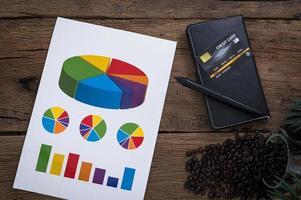 Tortendiagramm, Kaffee, Notizbuch mit Stift und Kreditkarte