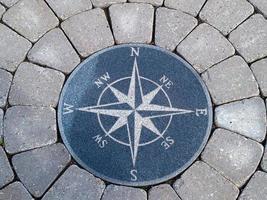 Kompass Richtungen Wind stieg