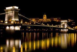 széchenyi Kettenbrücke (Budapest)