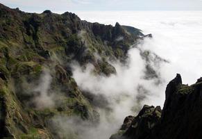 über den Wolken in Madeira