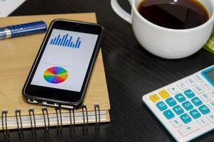 Smartphone mit Diagrammen und Kaffee