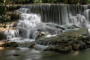 Wasserfälle in Thailand