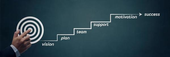 Ziel mit Vision, Plan, Team, Unterstützung und Erfolg foto