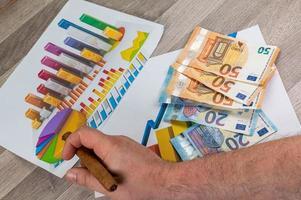 Hand des Mannes mit Zigarre in der Nähe von 50 und 20 Euro Statistiken foto