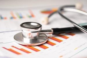 Stethoskop auf Diagrammen und Diagrammpapier, Finanzen, Konto, Statistik, Investitionen, analytische Forschungsdatenwirtschaft und Geschäftskonzept foto
