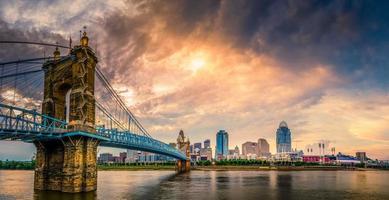 Skyline der Innenstadt von Cincinnati foto
