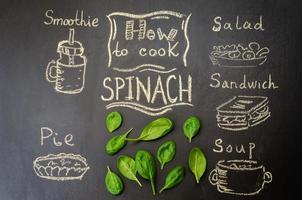wie man Spinat mit Spinat kocht foto