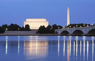 DC Skyline in der Abenddämmerung