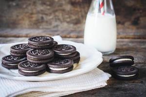 Cookies Zeit