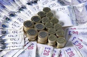 Geldangelegenheiten