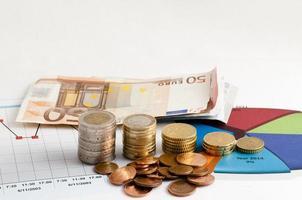 Geld und finanzielle Leistung
