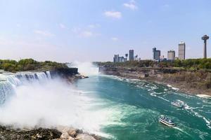 Niagara Fluss
