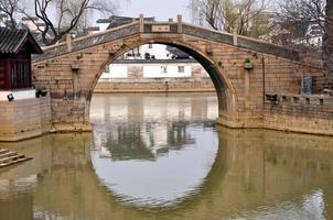 pont de briques en chine foto