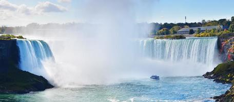 Hufeisen fallen, Niagara fällt