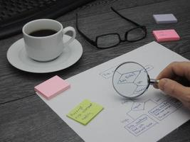 Risikobewertung mit einem Entscheidungsflussdiagramm foto