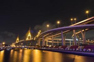 die Kurve @ Bhumiphon Brücke foto