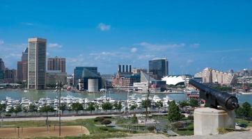 Baltimore Innenhafen