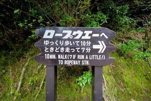 Zeitschätzung Zeichen in Japanisch foto